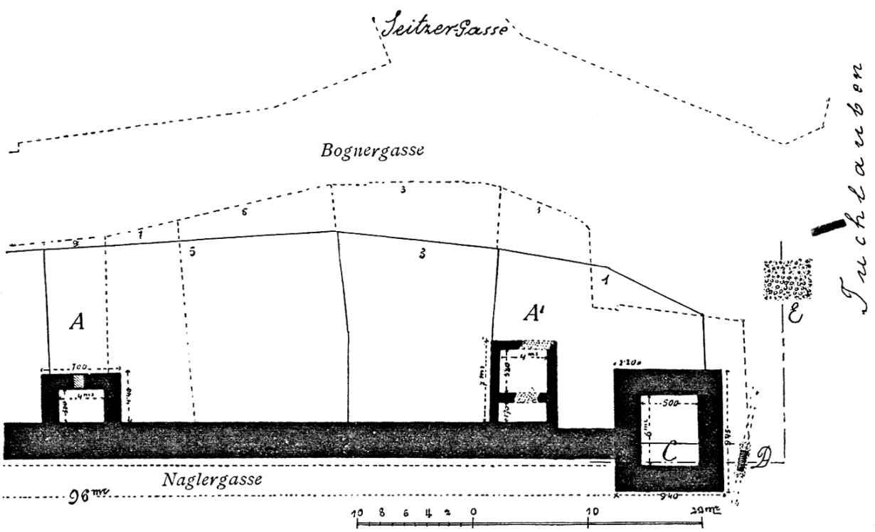 © Stadtarchäologie Wien nach Kenner 1904